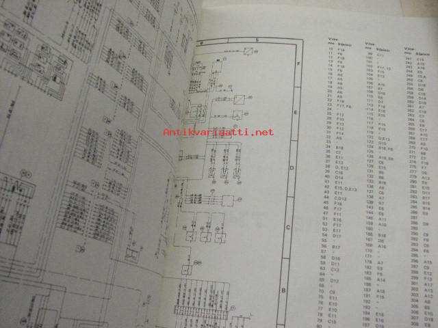 Scania huolto Elkopplingsschema (Totalschema), Wiring diagram ...