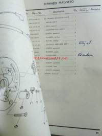 Yamaha parts list model RS125 (type 480) for Europe (vm. '75-77 katumalli) - Varaosaluettelo