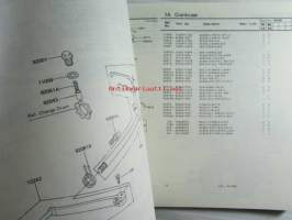 Kawasaki Z440-A2 Z440-A3 for European market, motorcycle Parts Catalog - varaosaluettelo