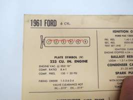 Ford 6 cyl. 1961 Data sheet / Sun Electric Corporation -säätöarvot taulukko