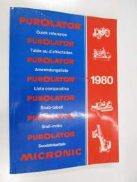 Purolator 1980 Quick reference