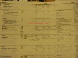 LLoyd´s Register of ships 1992-92