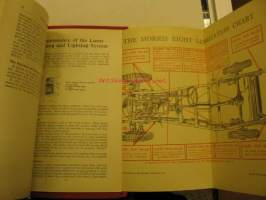 Morris Eight (Series 1) Operation Manual